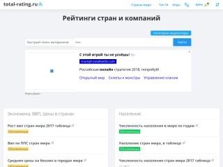 сайт total-ratingru